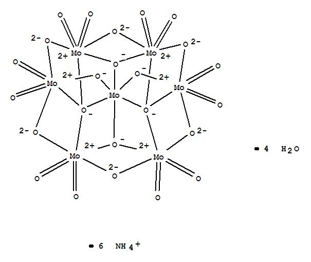 Molybdenum ammonia