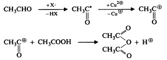 Manufacturing Approaches of Acetic Anhydride - Chempedia