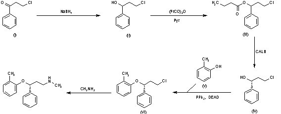 Preparation of Atomoxetine hydrochloride