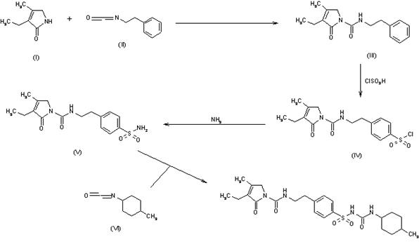 Image result for SYNTHESIS Glimepiride
