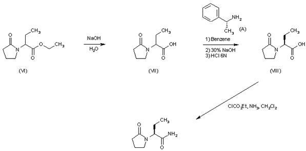 Production of Levetiracetam