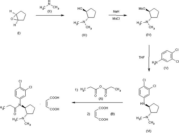 Systematic Method of Eclanamine maleate