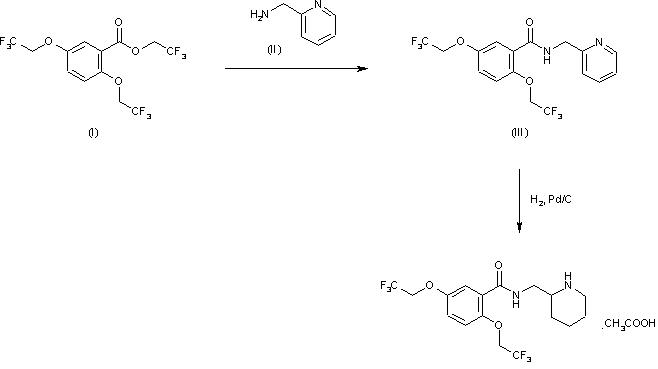 Systematic Method of Flecainide acetate