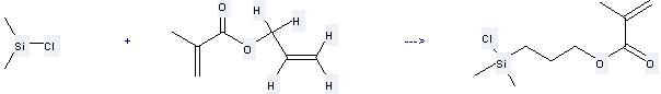 Allyl methacrylate can be used to produce 3-(chlorodimethylsilyl)propyl methacrylate at the temperature of 80 °C