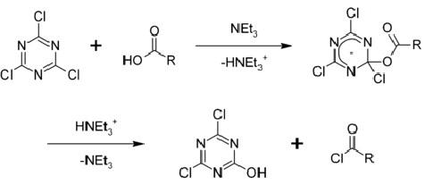 Cyanuric chloride is used as a reagent in organic synthesis for the conversion of alcohols and carboxylic acids into alkyl and acyl chlorides.