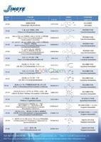 3-(Trifluoromethyl)-5,6,7,8-tetrahydro-[1,2,4]triazolo[4,3-a] pyrazine hydrochloride(762240-92-6)