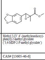 Piperonyl methyl ketone // Pseudoephedrine hcl crystal powder // Cannabinoids // 5F-AB-PINACA // 5F-ADB // 5F-AKB-48 // 5F-AMB // 5F-MN-18