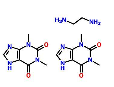 Aminophylline(317-34-0)