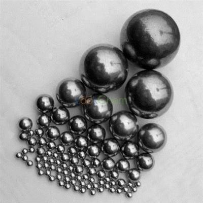 Titanium carbide/TiC/Nano-scale TiC
