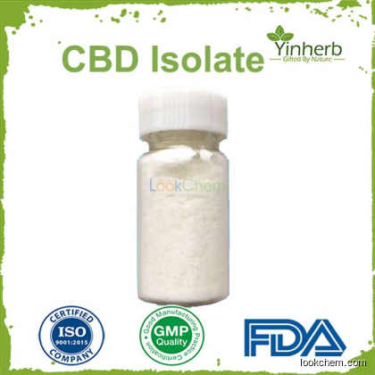 CBD Isolate new manufacturer